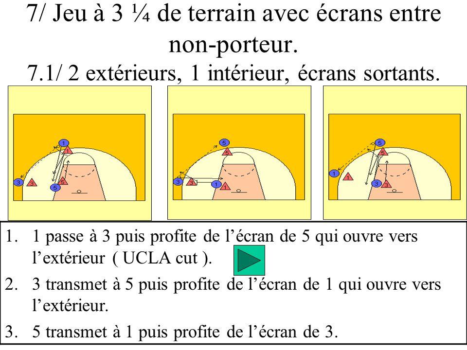 7/ Jeu à 3 ¼ de terrain avec écrans entre non-porteur. 7