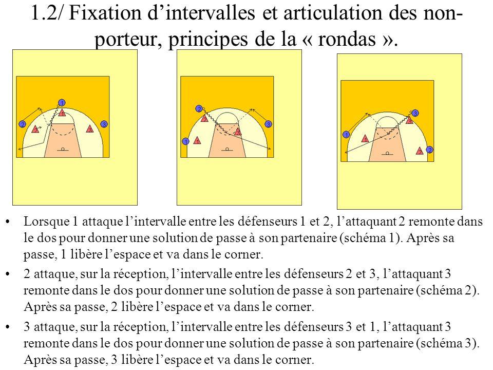 1.2/ Fixation d'intervalles et articulation des non-porteur, principes de la « rondas ».