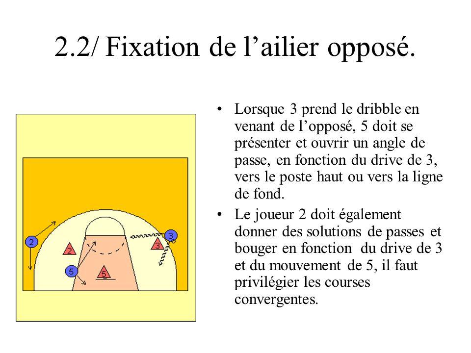 2.2/ Fixation de l'ailier opposé.