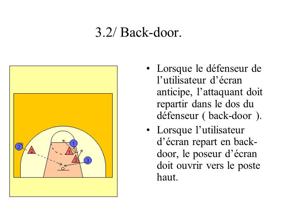 3.2/ Back-door. Lorsque le défenseur de l'utilisateur d'écran anticipe, l'attaquant doit repartir dans le dos du défenseur ( back-door ).