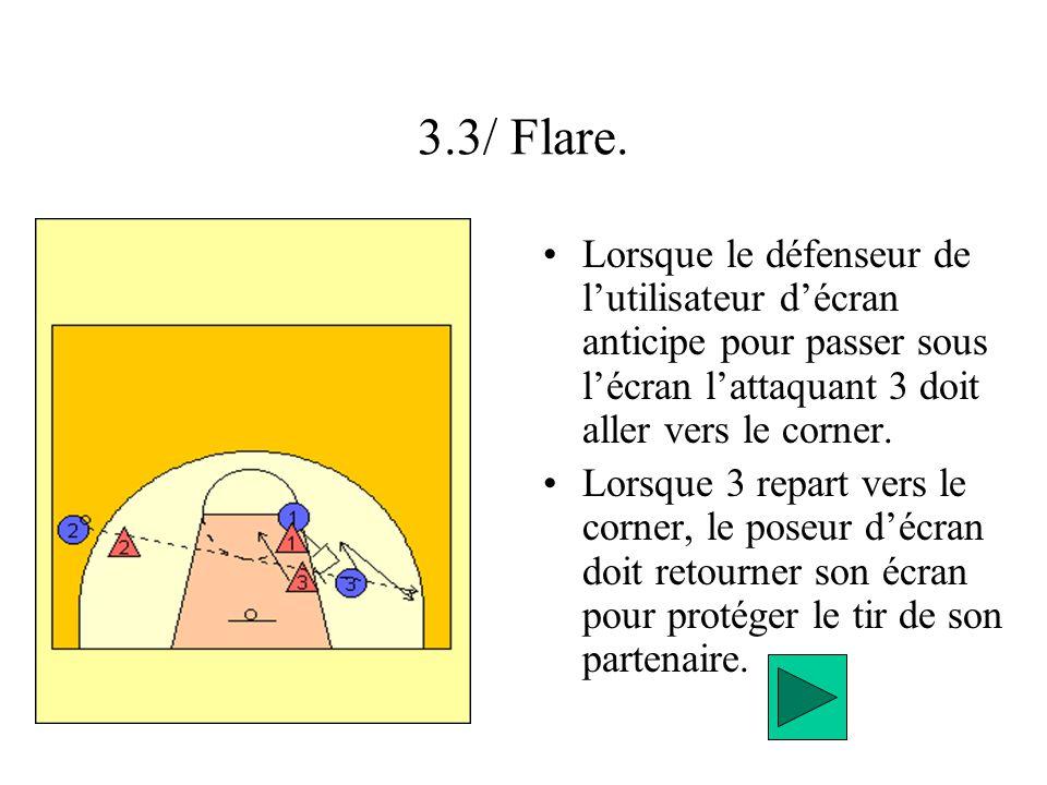 3.3/ Flare. Lorsque le défenseur de l'utilisateur d'écran anticipe pour passer sous l'écran l'attaquant 3 doit aller vers le corner.