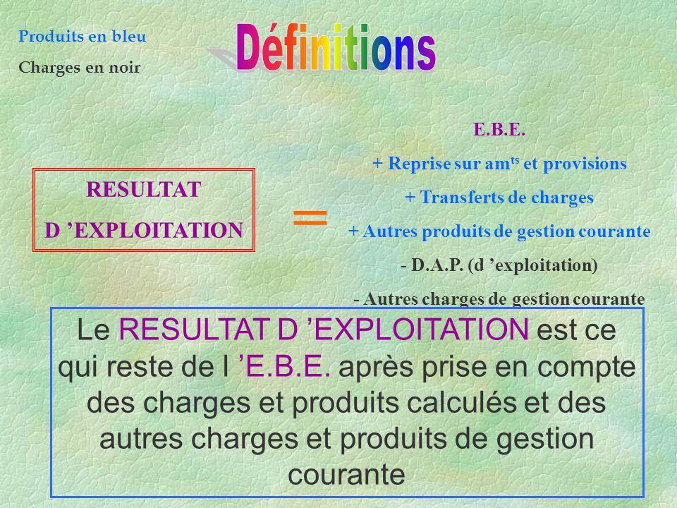 Produits en bleu Charges en noir. Définitions. E.B.E. + Reprise sur amts et provisions. + Transferts de charges.