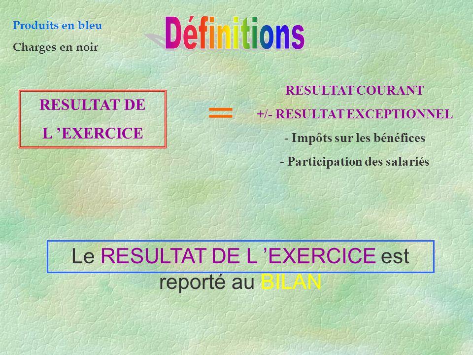 = Définitions Le RESULTAT DE L 'EXERCICE est reporté au BILAN