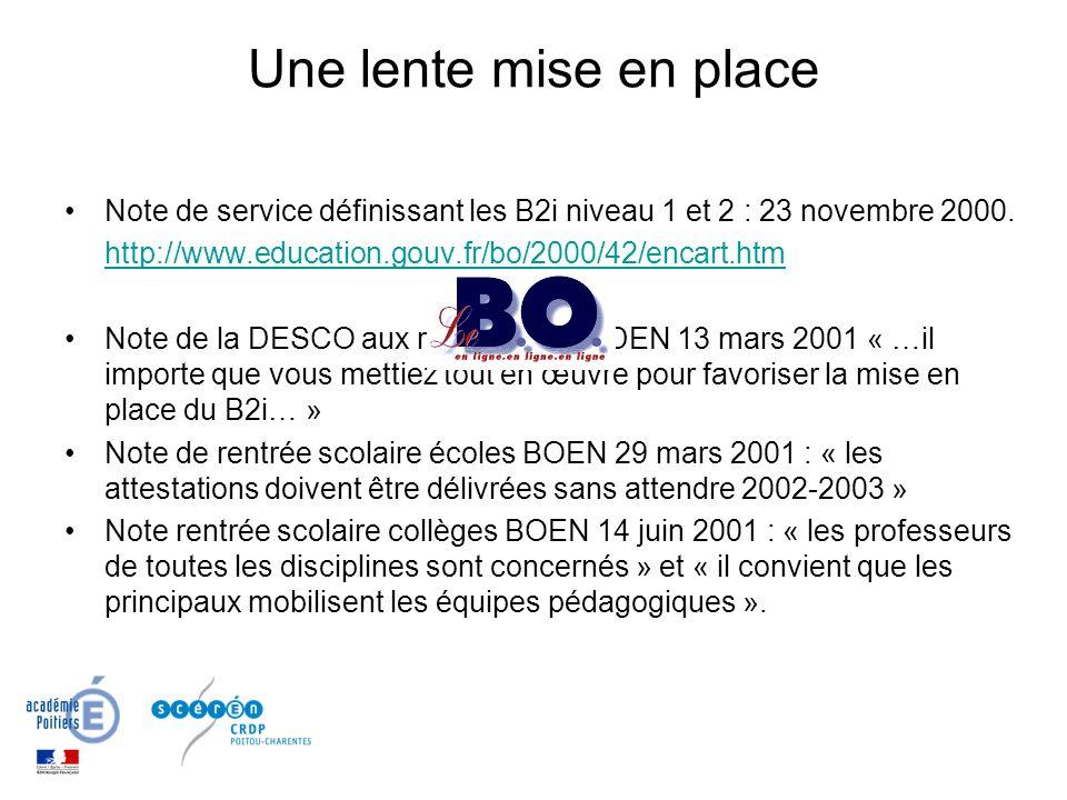 Une lente mise en place Note de service définissant les B2i niveau 1 et 2 : 23 novembre 2000. http://www.education.gouv.fr/bo/2000/42/encart.htm.