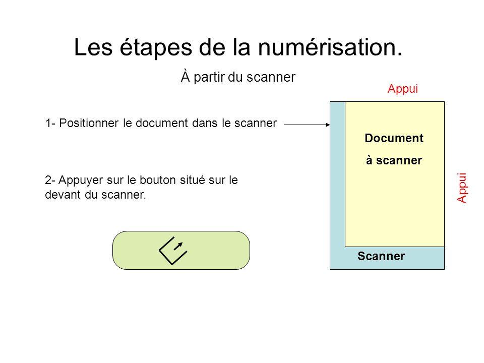 Les étapes de la numérisation.