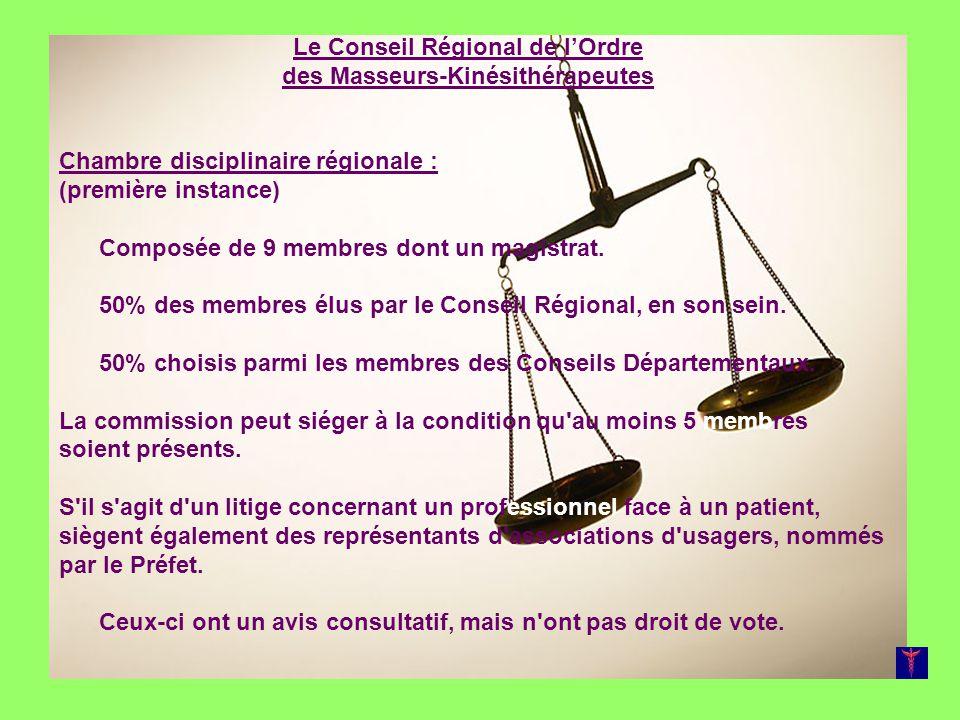 Le Conseil Régional de l'Ordre des Masseurs-Kinésithérapeutes