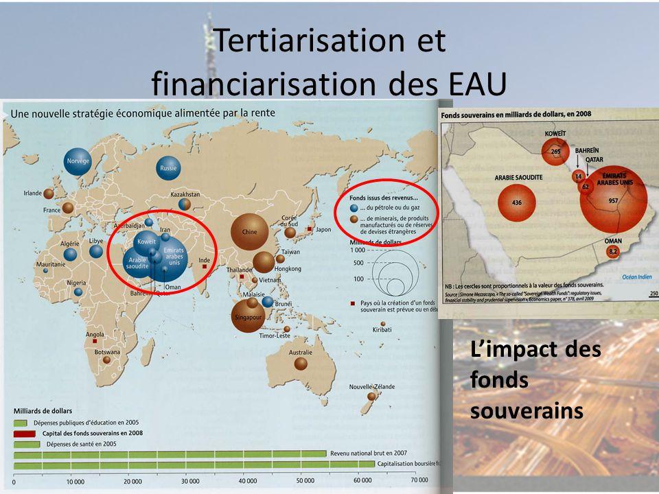 Tertiarisation et financiarisation des EAU