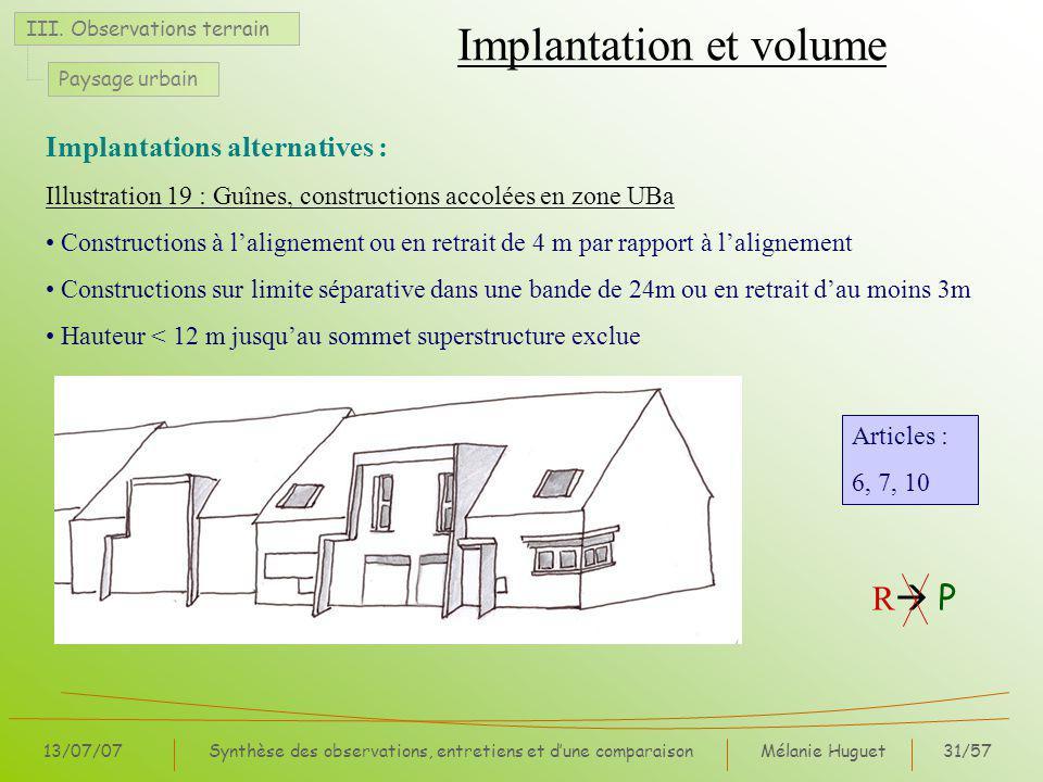 Implantation et volume