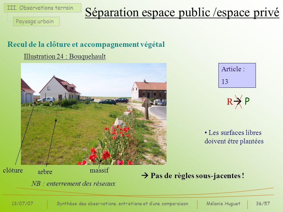 Séparation espace public /espace privé