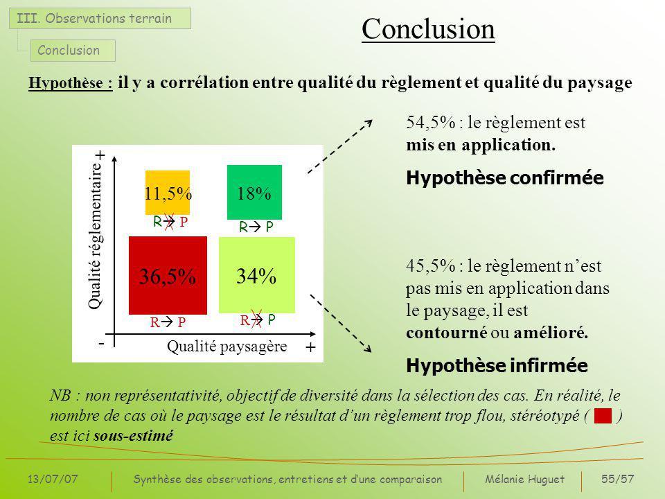 Synthèse des observations, entretiens et d'une comparaison