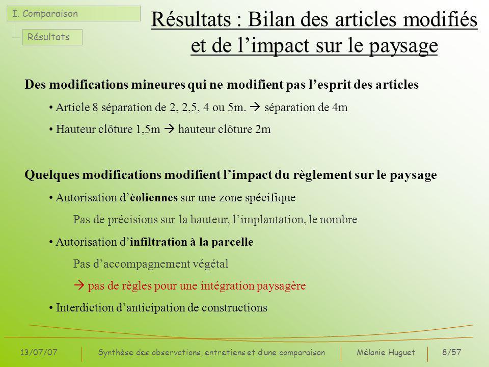 Résultats : Bilan des articles modifiés et de l'impact sur le paysage