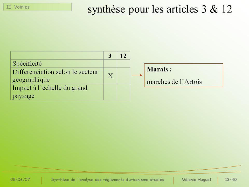 synthèse pour les articles 3 & 12