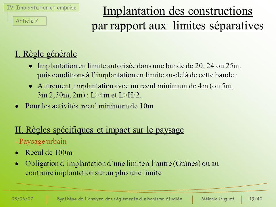 Implantation des constructions par rapport aux limites séparatives