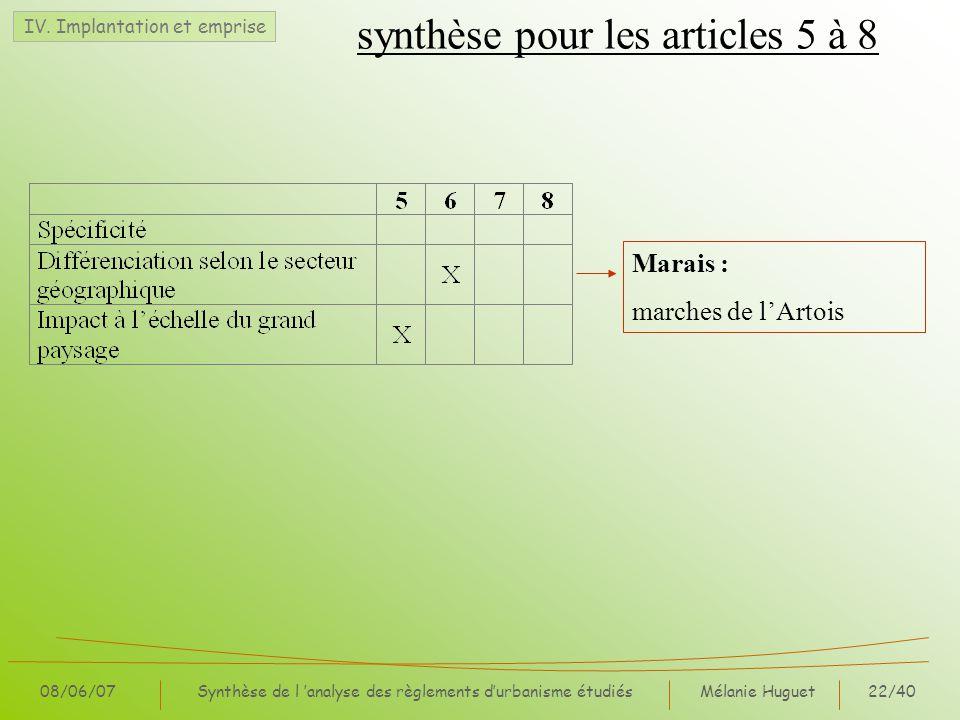 synthèse pour les articles 5 à 8