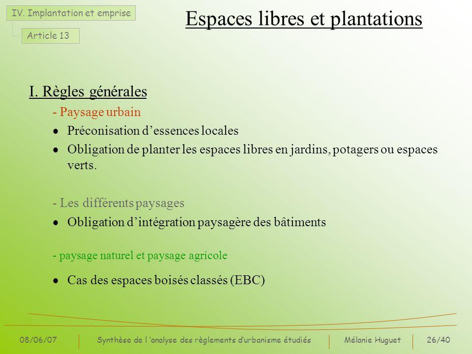 Espaces libres et plantations