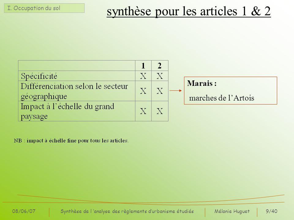 synthèse pour les articles 1 & 2