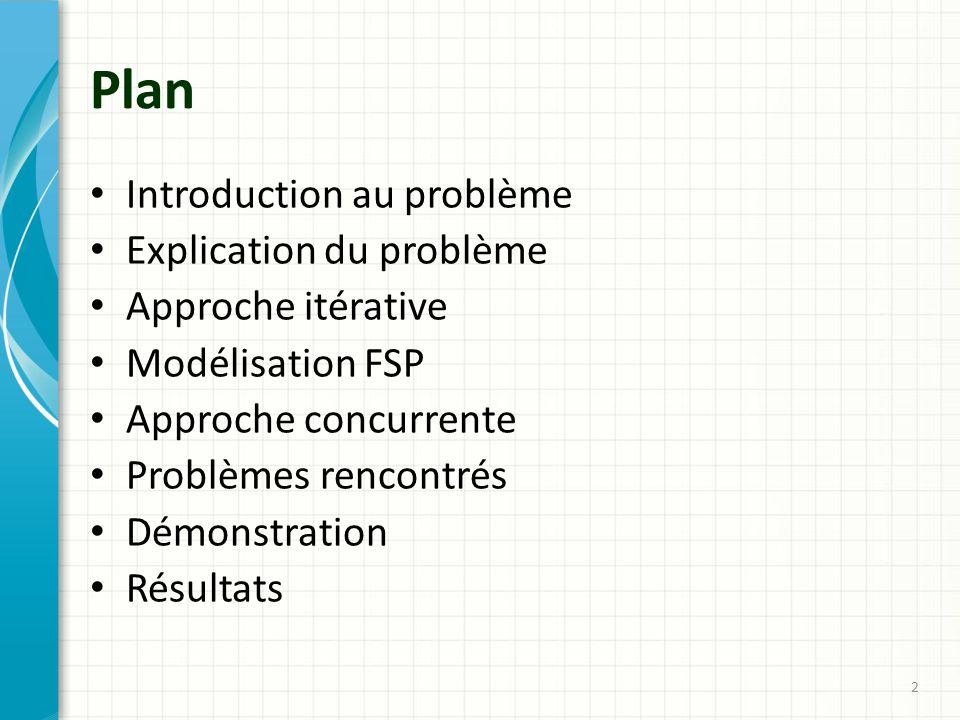 Plan Introduction au problème Explication du problème