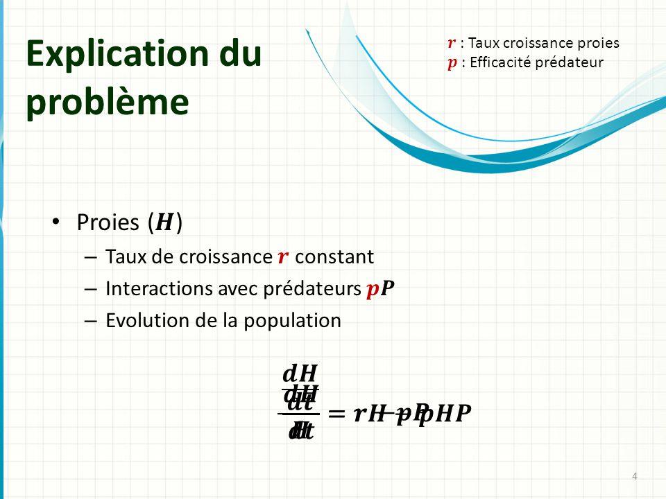 Explication du problème Proies (𝑯) 𝒅𝑯 𝒅𝒕 𝑯 =𝒓 𝒅𝑯 𝒅𝒕 =𝒓𝑯−𝒑𝑯𝑷 −𝒑𝑷