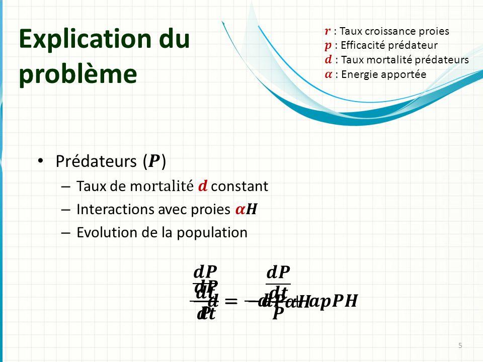 Explication du problème Prédateurs (𝑷) 𝒅𝑷 𝒅𝒕 𝑷 =−𝒅 𝒅= − 𝒅𝑷 𝒅𝒕 𝑷