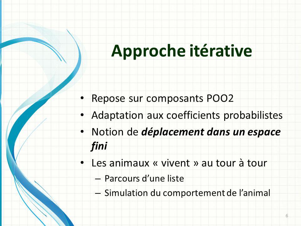 Approche itérative Repose sur composants POO2