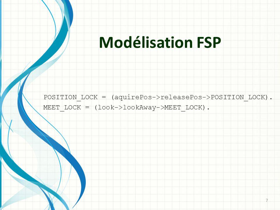 Modélisation FSP POSITION_LOCK = (aquirePos->releasePos->POSITION_LOCK).