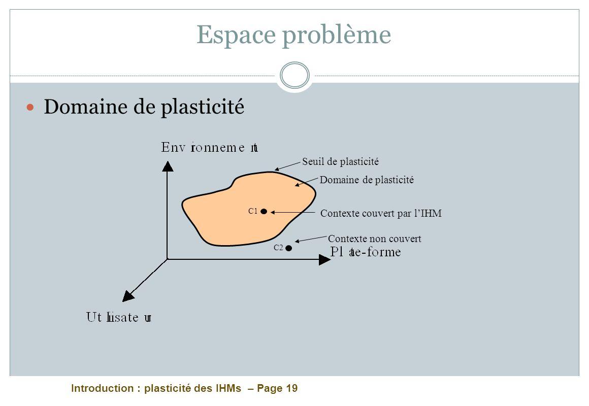 Espace problème Domaine de plasticité Seuil de plasticité