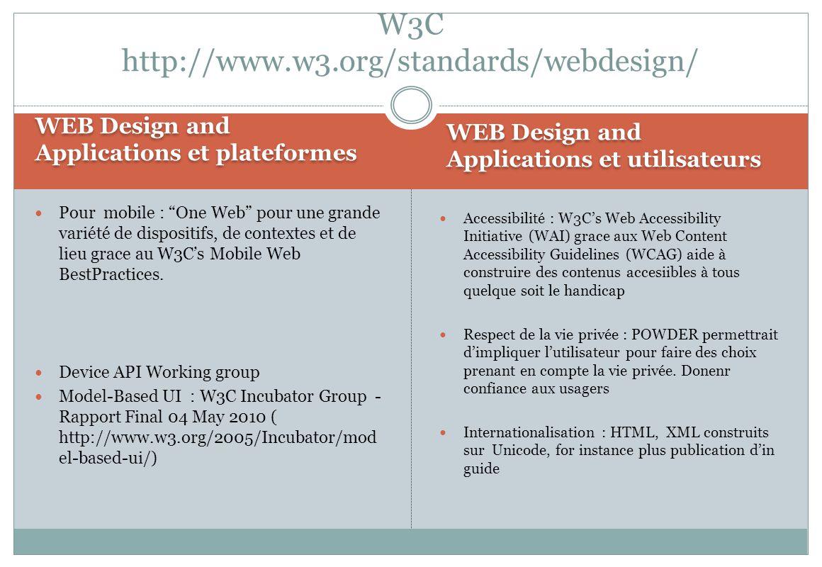 W3C http://www.w3.org/standards/webdesign/