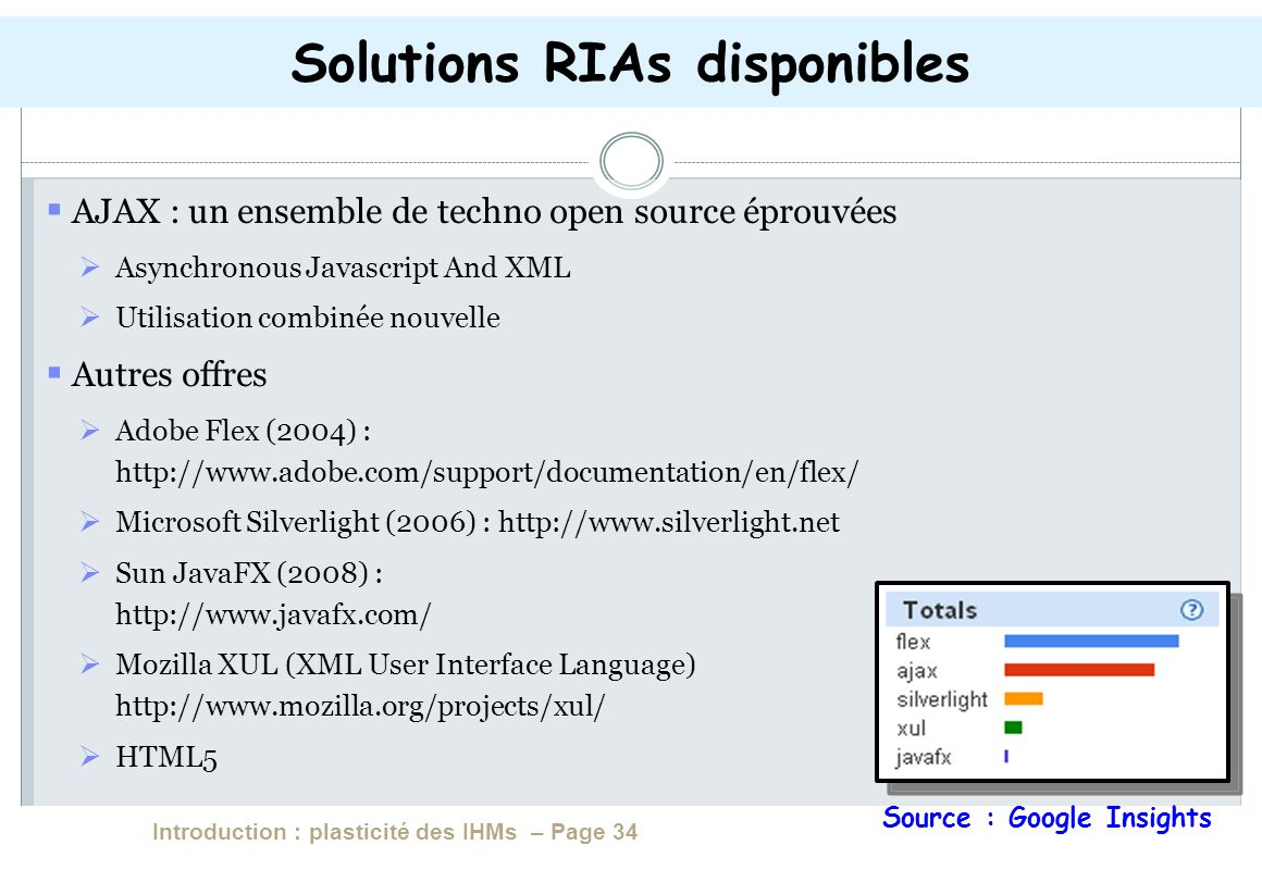Solutions RIAs disponibles