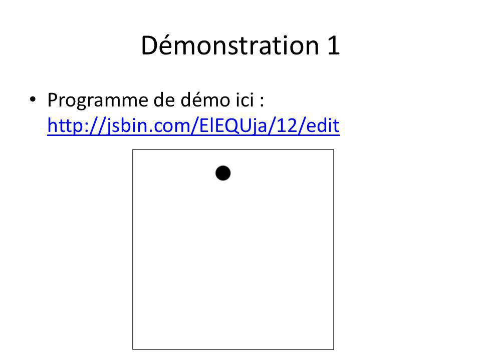 Démonstration 1 Programme de démo ici : http://jsbin.com/ElEQUja/12/edit
