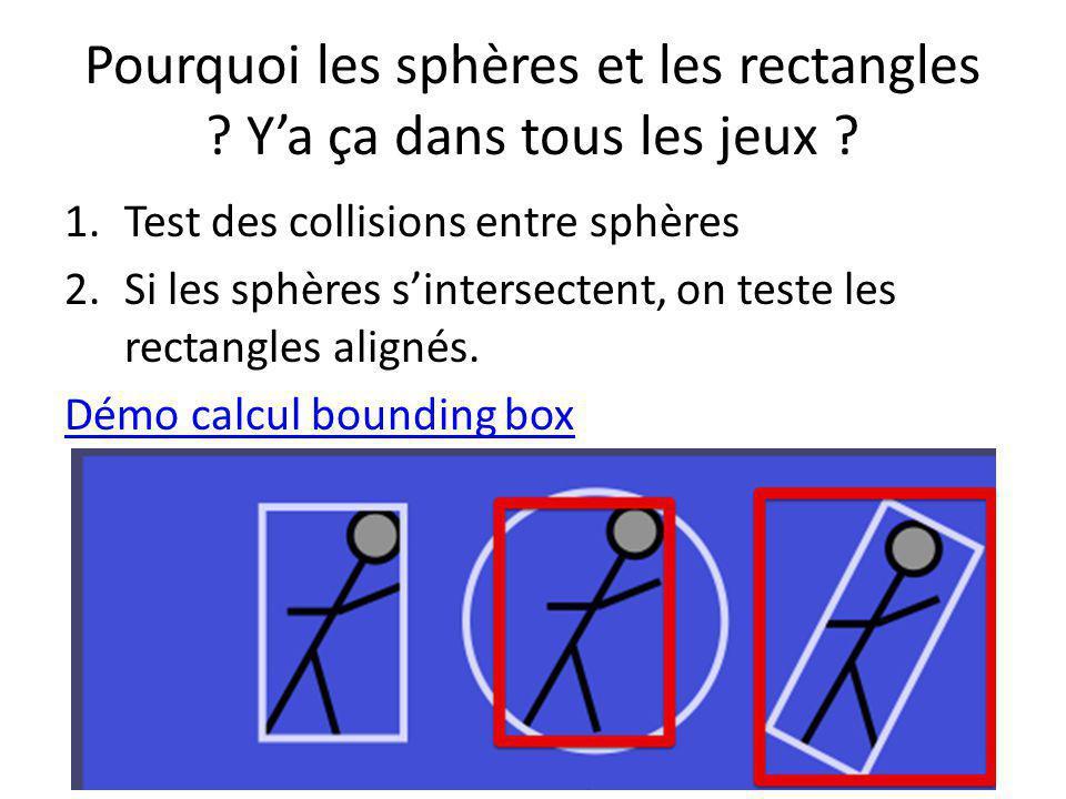Pourquoi les sphères et les rectangles Y'a ça dans tous les jeux