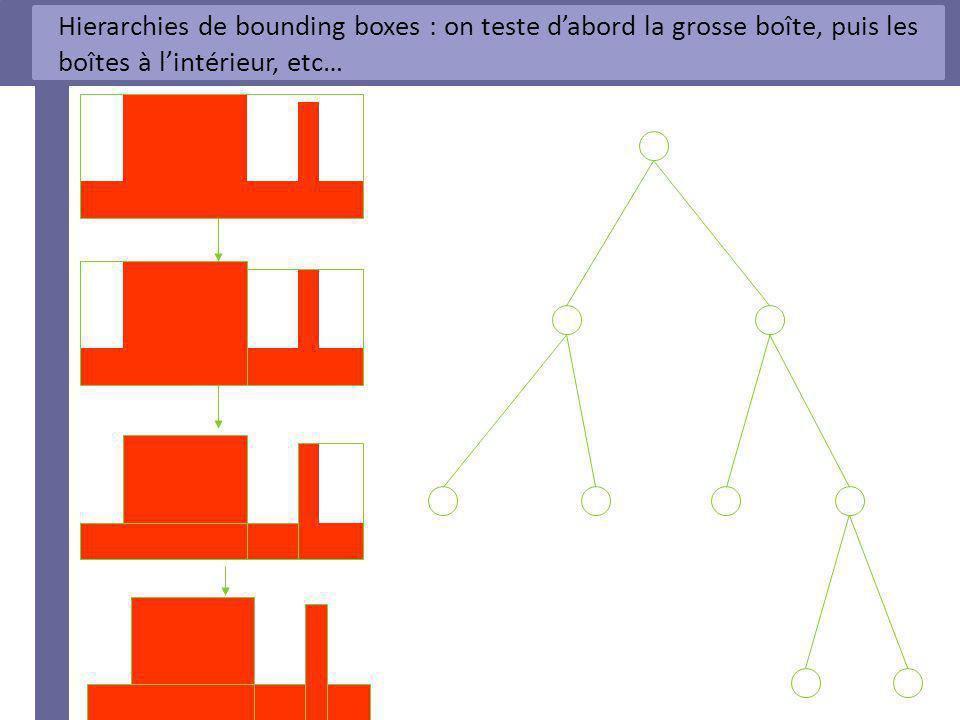 Hierarchies de bounding boxes : on teste d'abord la grosse boîte, puis les boîtes à l'intérieur, etc…