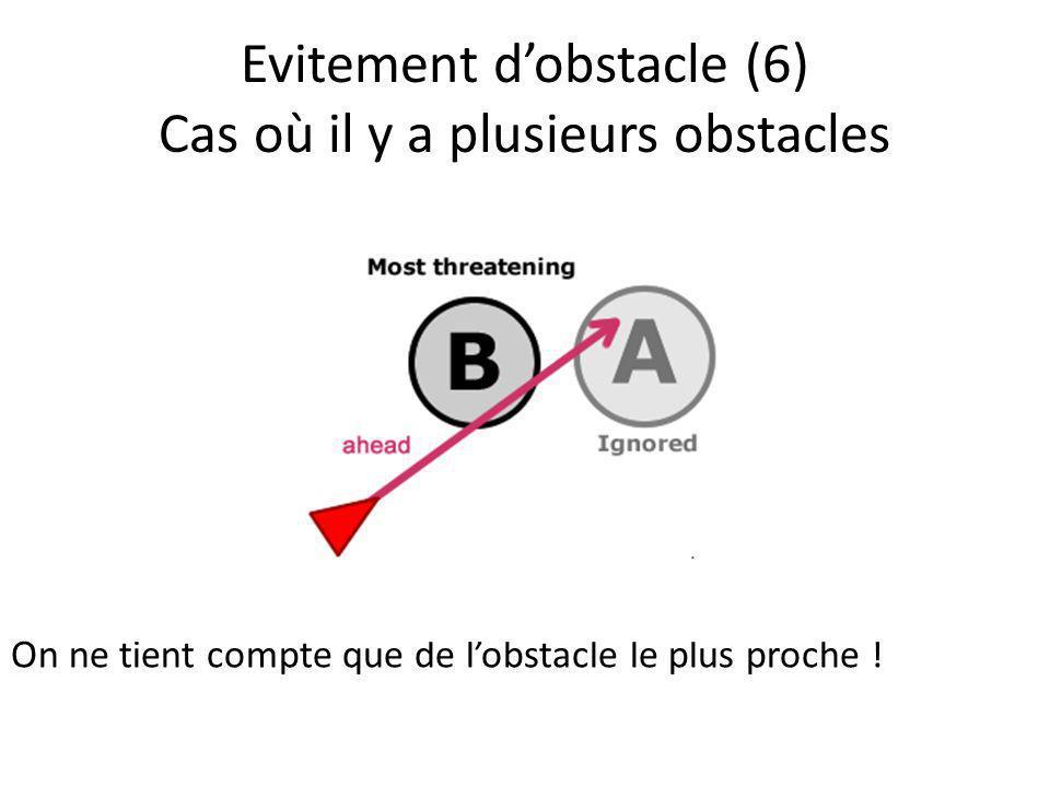 Evitement d'obstacle (6) Cas où il y a plusieurs obstacles