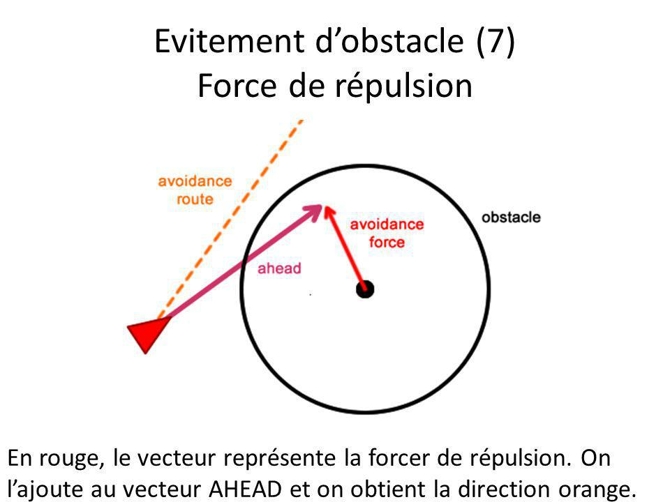 Evitement d'obstacle (7) Force de répulsion