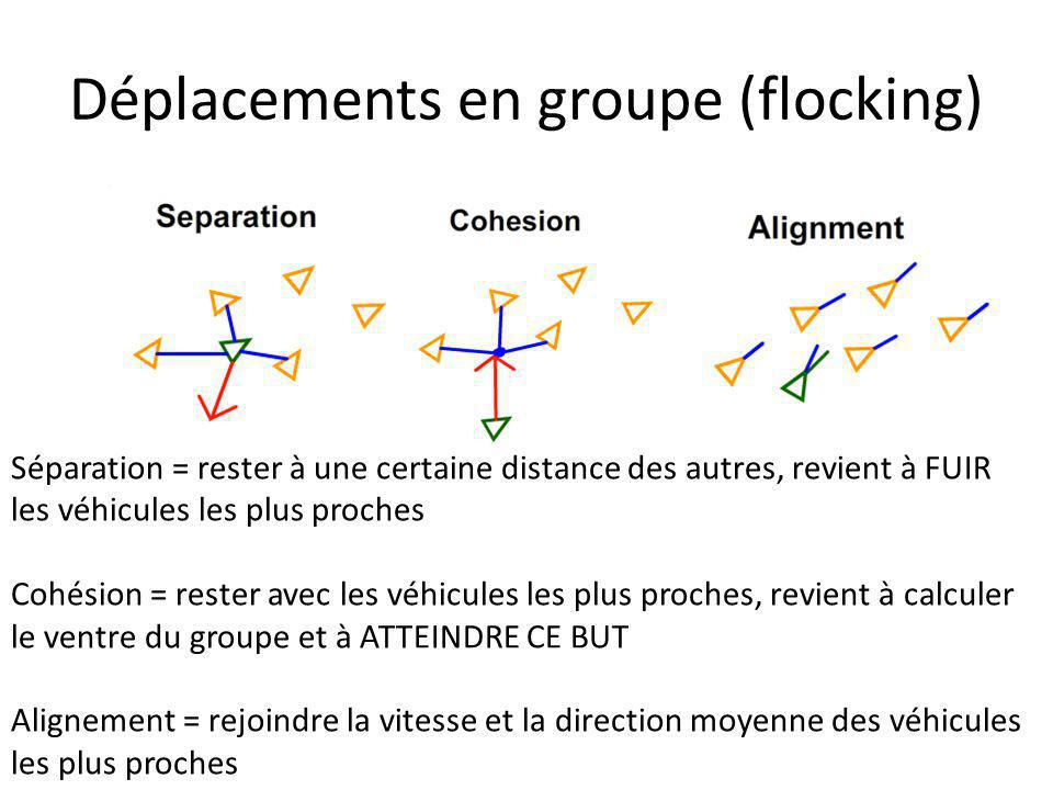 Déplacements en groupe (flocking)