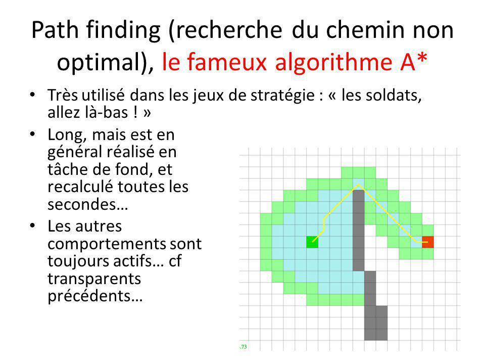 Path finding (recherche du chemin non optimal), le fameux algorithme A*