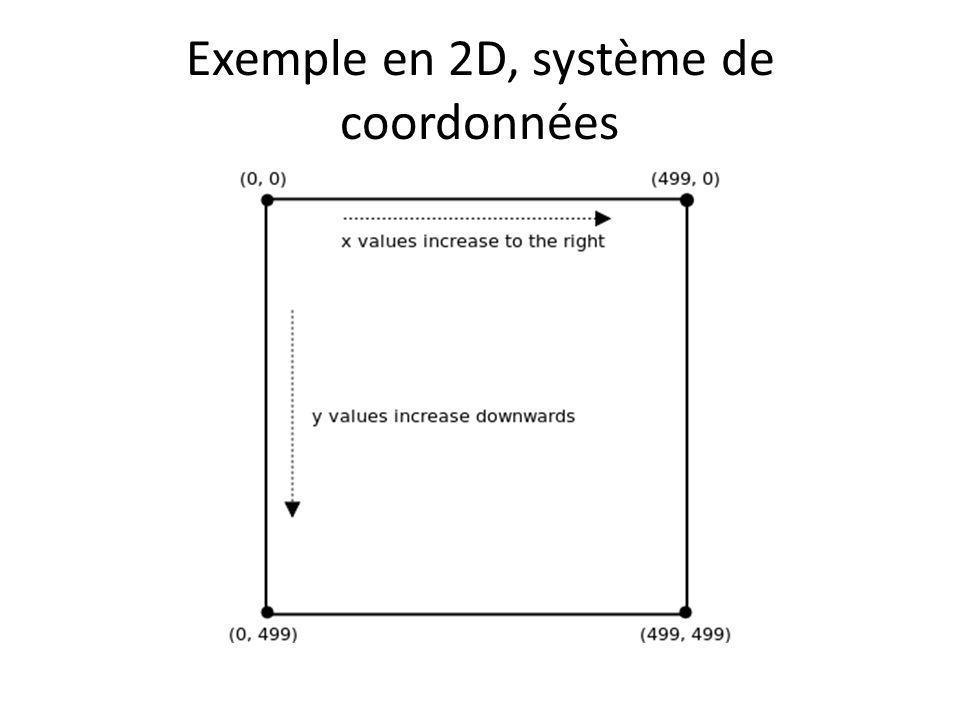 Exemple en 2D, système de coordonnées