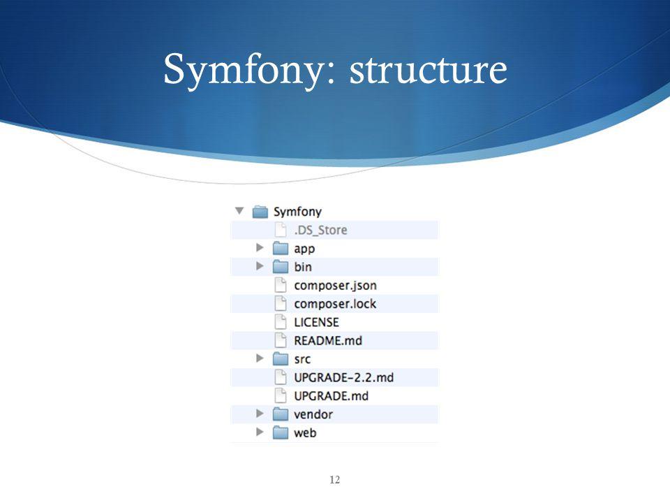 Symfony: structure