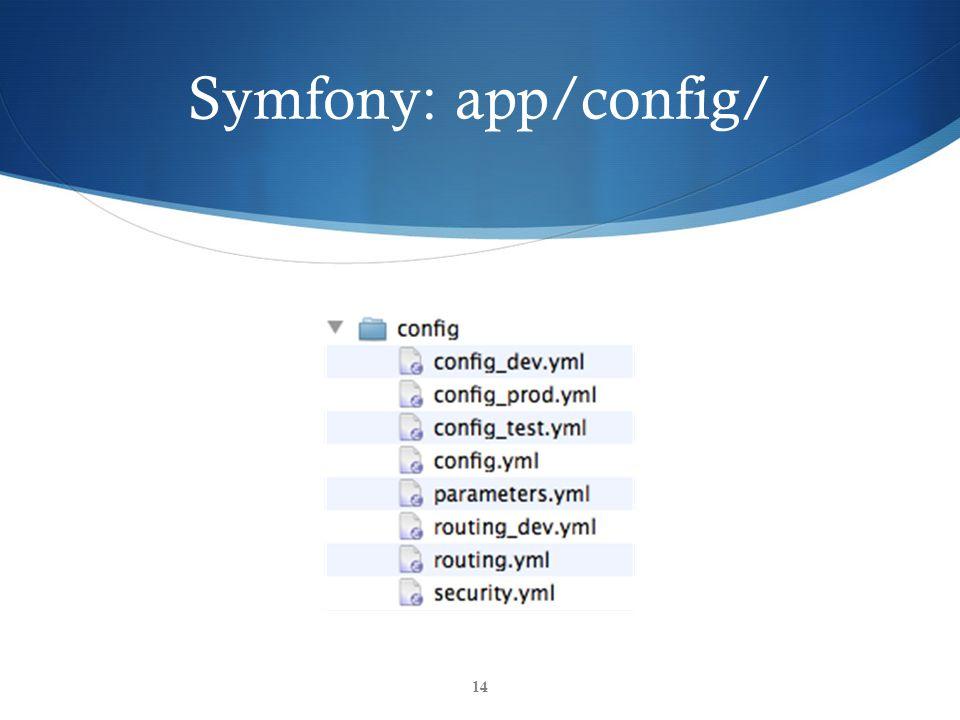 Symfony: app/config/
