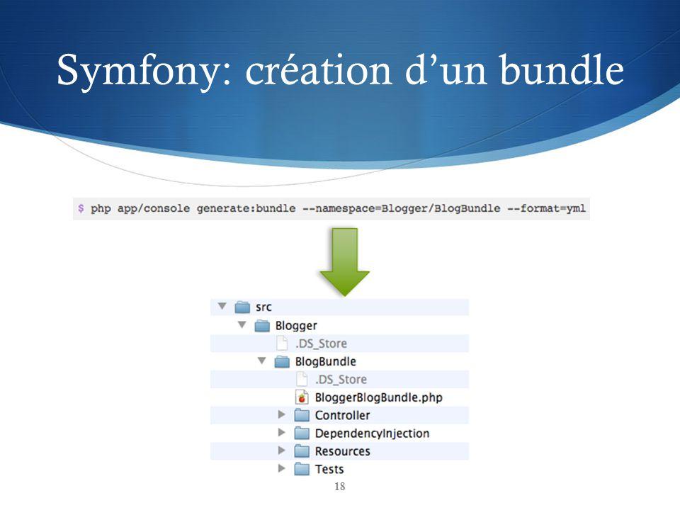 Symfony: création d'un bundle