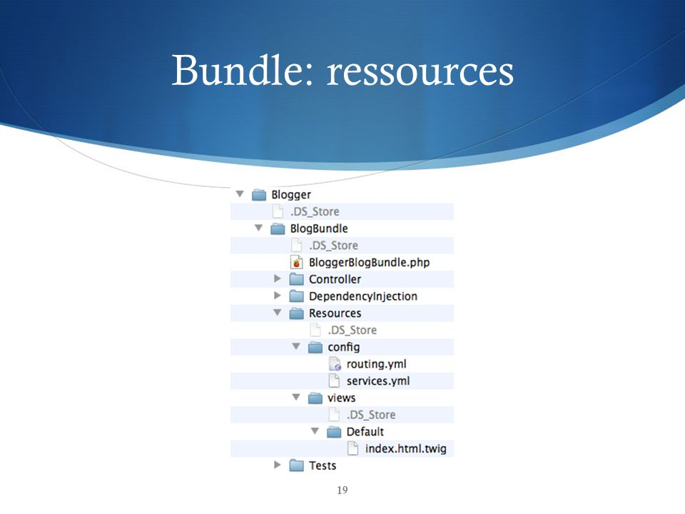 Bundle: ressources