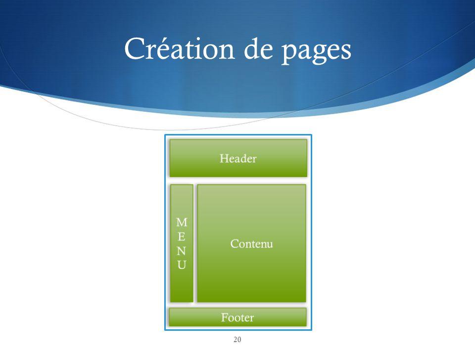 Création de pages Header M E N U Contenu Footer