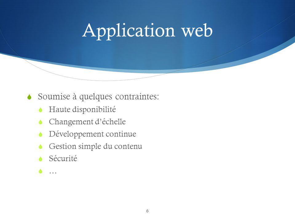 Application web Soumise à quelques contraintes: Haute disponibilité
