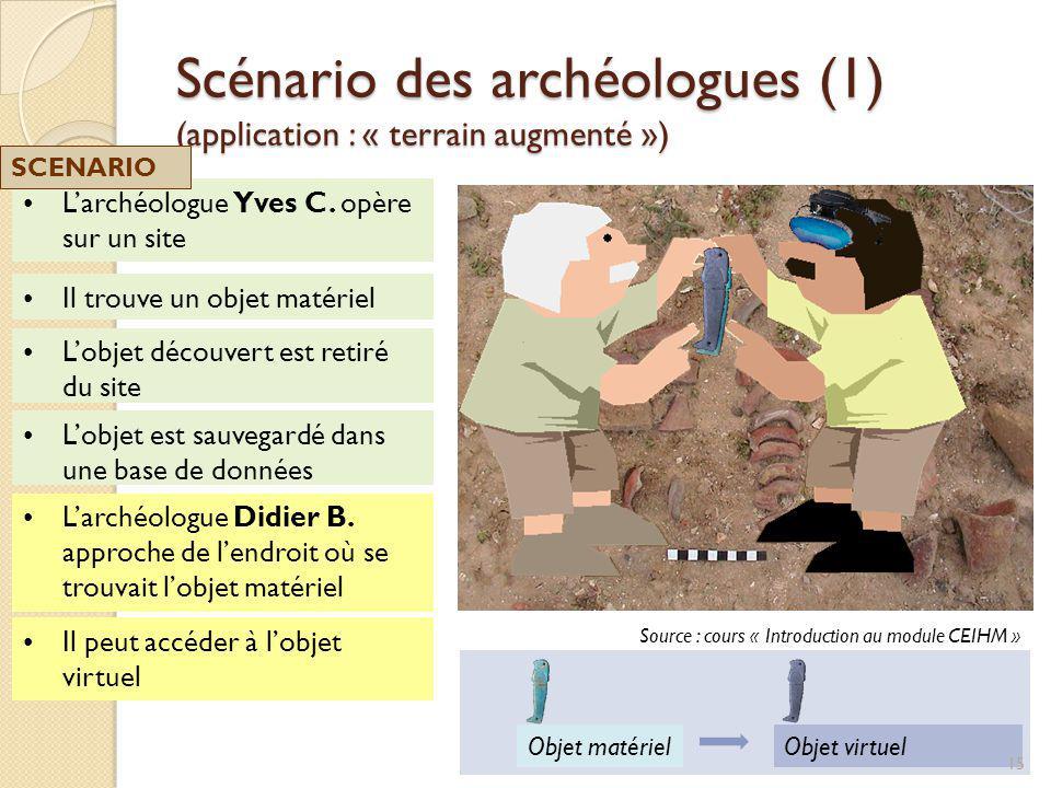 Scénario des archéologues (1) (application : « terrain augmenté »)