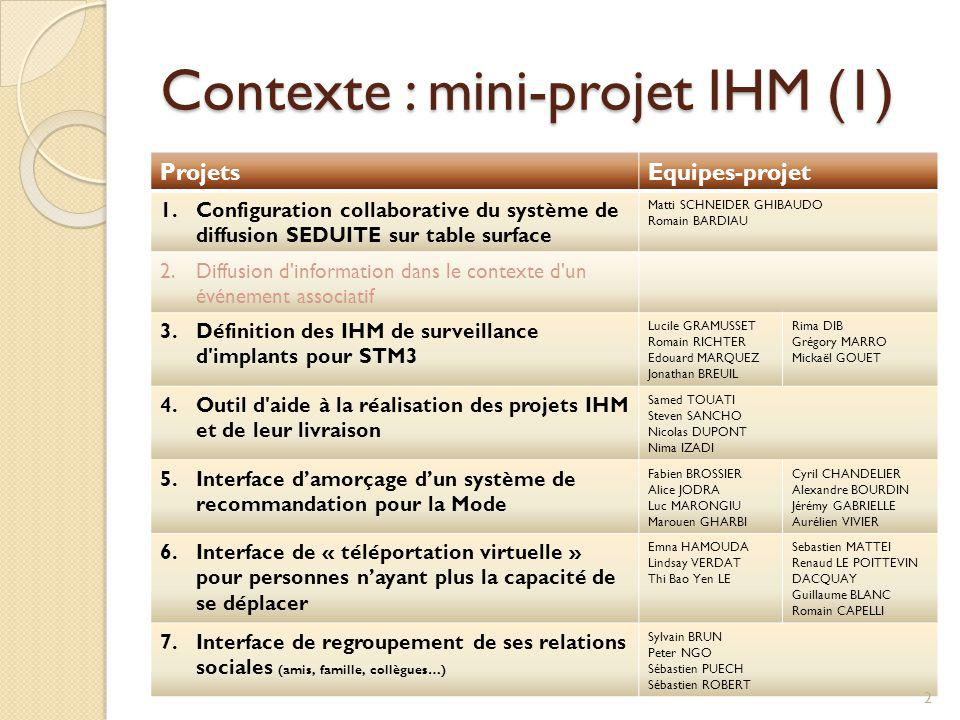 Contexte : mini-projet IHM (1)