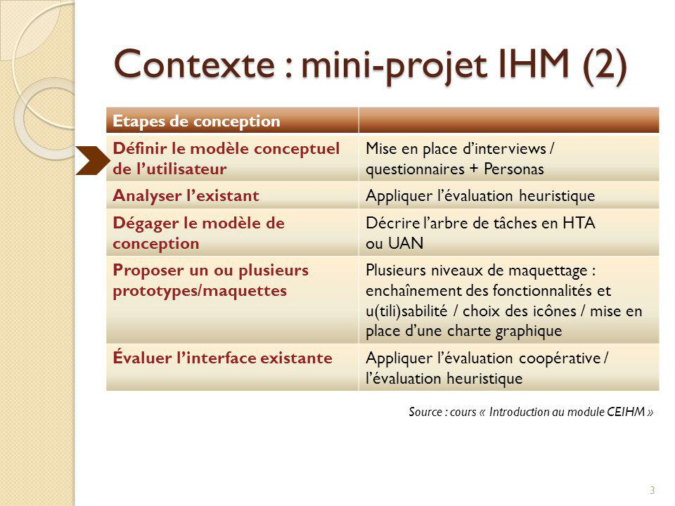 Contexte : mini-projet IHM (2)