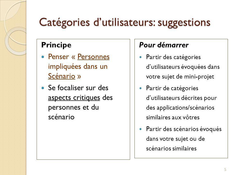 Catégories d'utilisateurs: suggestions