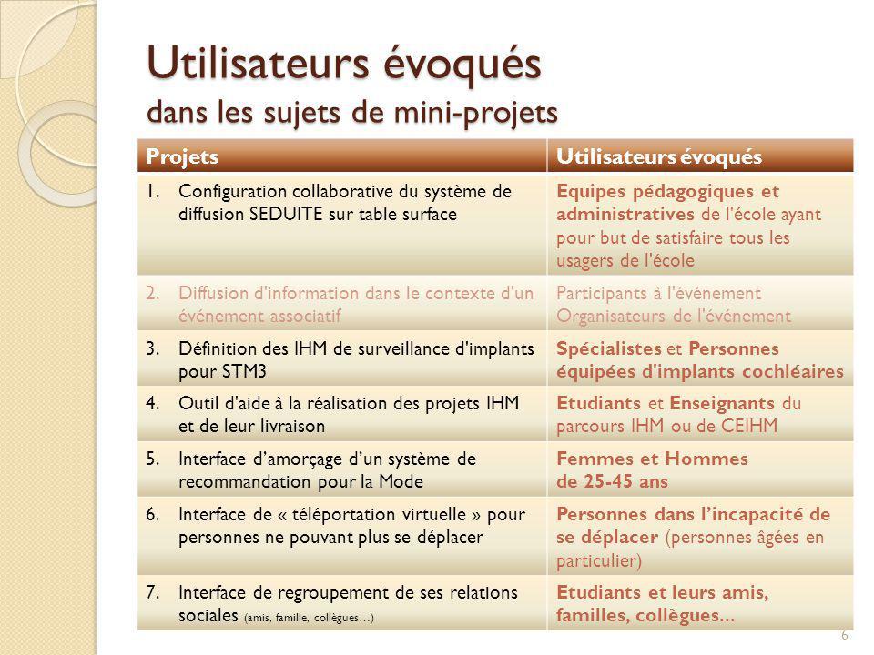 Utilisateurs évoqués dans les sujets de mini-projets