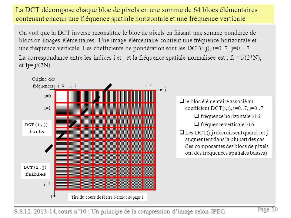 Tiré du cours de Pierre Nerzic cité page 1