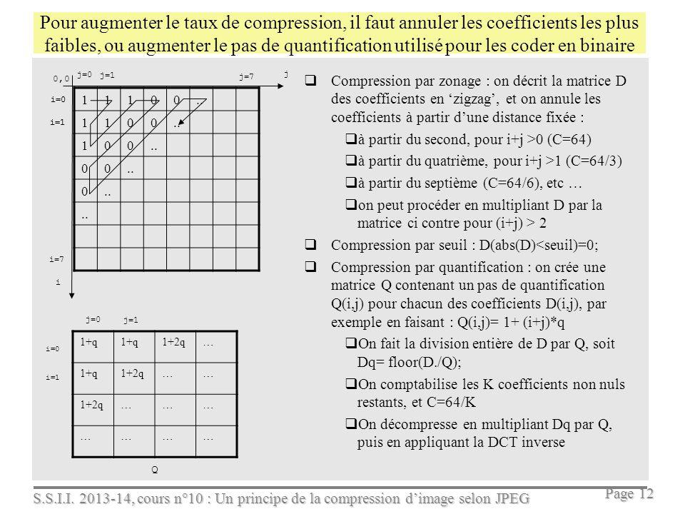 Pour augmenter le taux de compression, il faut annuler les coefficients les plus faibles, ou augmenter le pas de quantification utilisé pour les coder en binaire