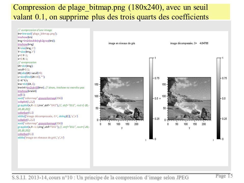 Compression de plage_bitmap. png (180x240), avec un seuil valant 0